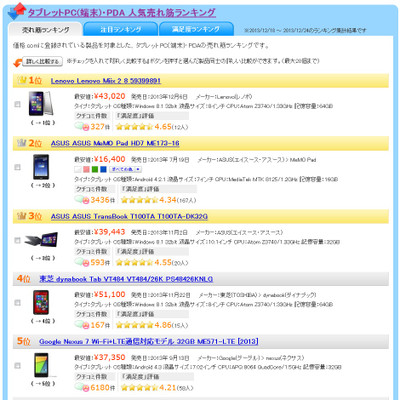 Tablet_sales_ranking