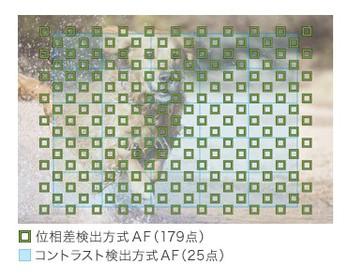 Alpha6000
