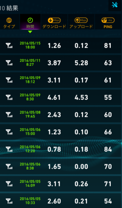 Speedtest_result