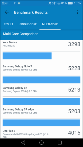 Geekbench_multi_2
