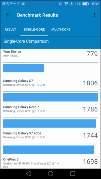 Geekbench_single_2
