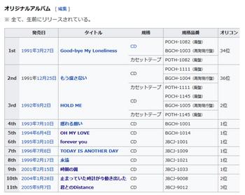 Album_list